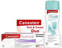 CanestenFor Intimate Health